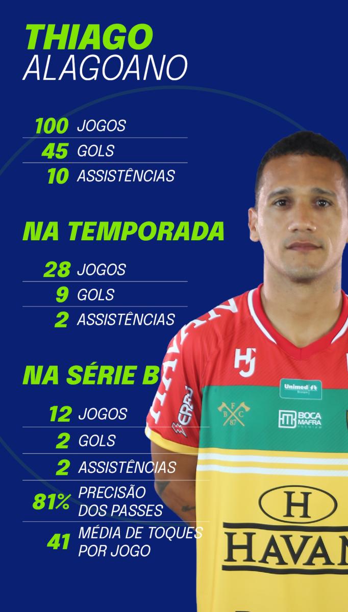 Thiago Alagoano números 100 jogos